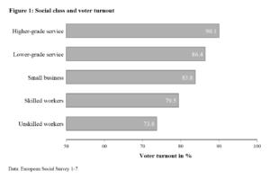 Democracy essay honor in lipset martin reexamining seymour